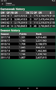 screenshot of Fantasy Football Manager (FPL) version 7.2.1