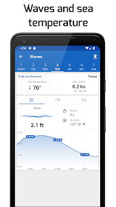 screenshot of Fishing Points: GPS, Tides & Fishing Forecast version Varies with device