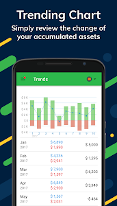 screenshot of Money Lover: Budget App & Expense Tracker version 3.8.25.2018091111